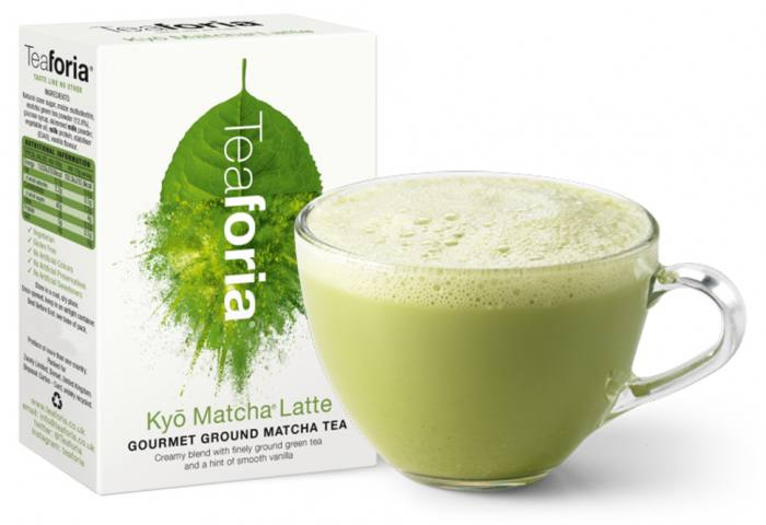 New Year, Matcha Tea?